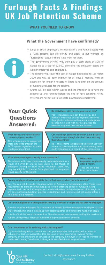Furlough & UK Job Retention Scheme Infographic