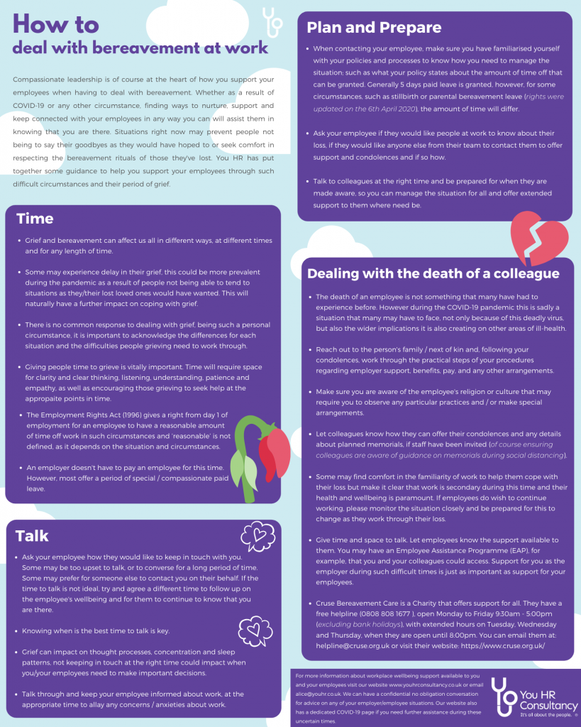 Guide to dealing with bereavement at work